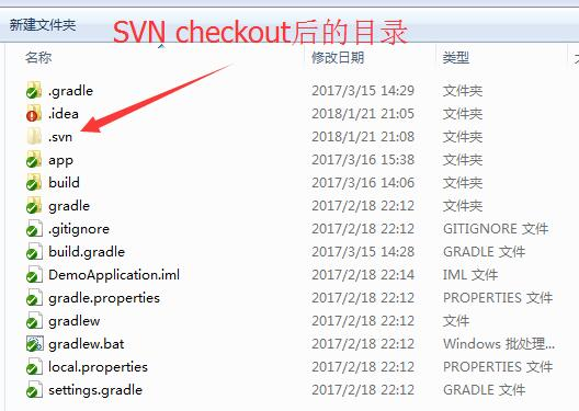 SVN checkout